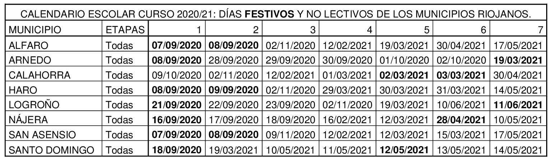 200903 ART WEB CALENDARIO ESCOLAR RIOJA 2020 21 FESTIVOS Y NO LECTIVOS LOCALES